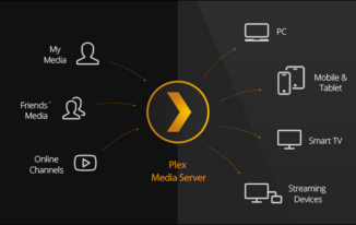 Plex.tv Plugin Works Step by step